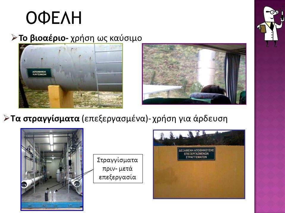  Το βιοαέριο- χρήση ως καύσιμο  Τα στραγγίσματα (επεξεργασμένα)- χρήση για άρδευση Στραγγίσματα πριν- μετά επεξεργασία ΟΦΕΛΗ