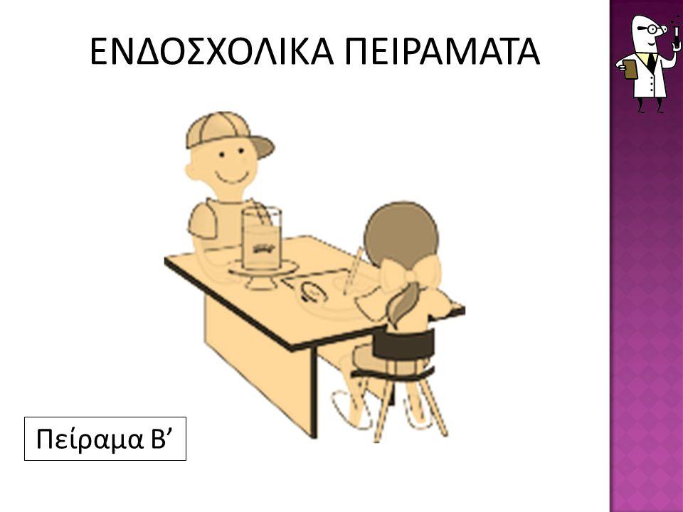 ΕΝΔΟΣΧΟΛΙΚΑ ΠΕΙΡΑΜΑΤΑ Πείραμα Β'