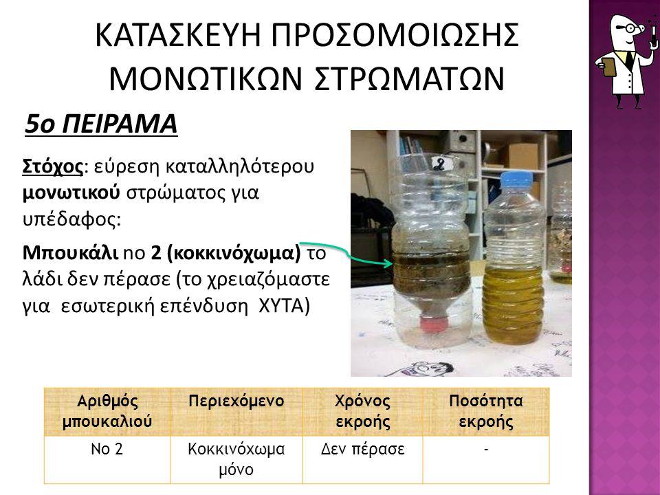 Στόχος: εύρεση καταλληλότερου μονωτικού στρώματος για υπέδαφος: Μπουκάλι no 2 (κοκκινόχωμα) το λάδι δεν πέρασε (το χρειαζόμαστε για εσωτερική επένδυση ΧΥΤΑ) Αριθμός μπουκαλιού Περιεχόμενο Χρόνος εκροής Ποσότητα εκροής Νο 2Κοκκινόχωμα μόνο Δεν πέρασε- 5ο ΠΕΙΡΑΜΑ ΚΑΤΑΣΚΕΥΗ ΠΡΟΣΟΜΟΙΩΣΗΣ ΜΟΝΩΤΙΚΩΝ ΣΤΡΩΜΑΤΩΝ