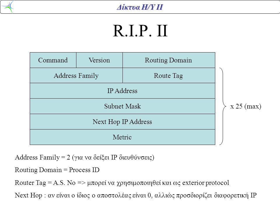 Δίκτυα Η/Υ ΙΙ R.I.P. II CommandVersionRouting Domain Address FamilyRoute Tag IP Address Subnet Mask Next Hop IP Address Metric x 25 (max) Address Fami