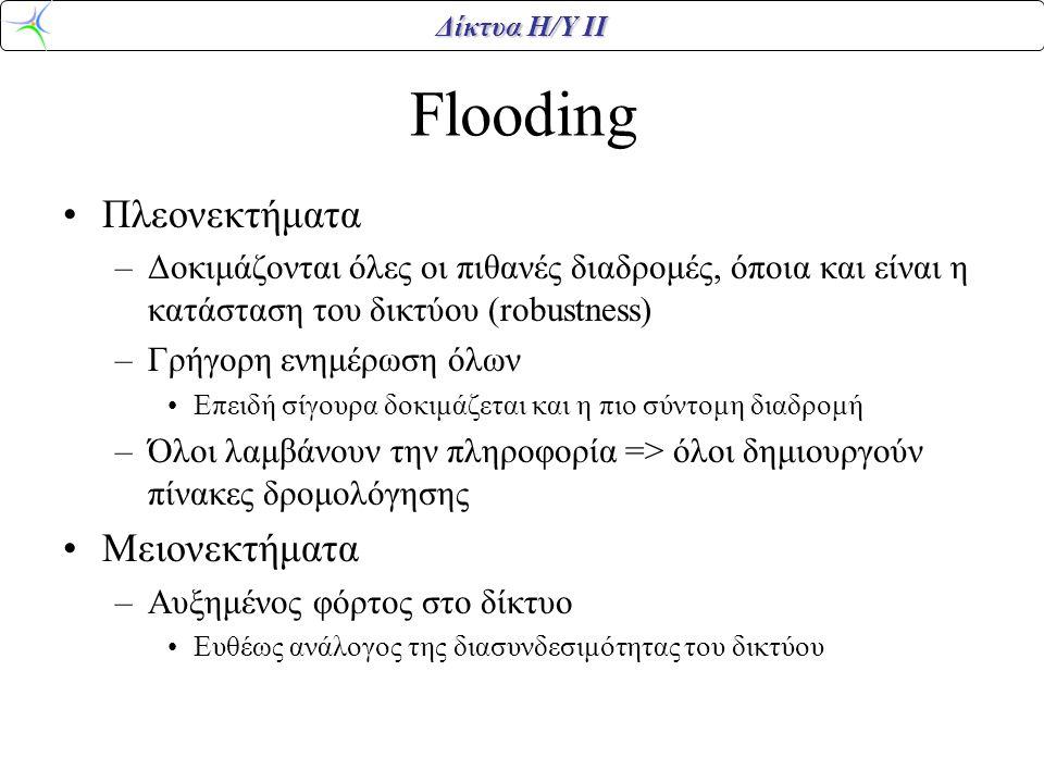 Δίκτυα Η/Υ ΙΙ Flooding Πλεονεκτήματα –Δοκιμάζονται όλες οι πιθανές διαδρομές, όποια και είναι η κατάσταση του δικτύου (robustness) –Γρήγορη ενημέρωση