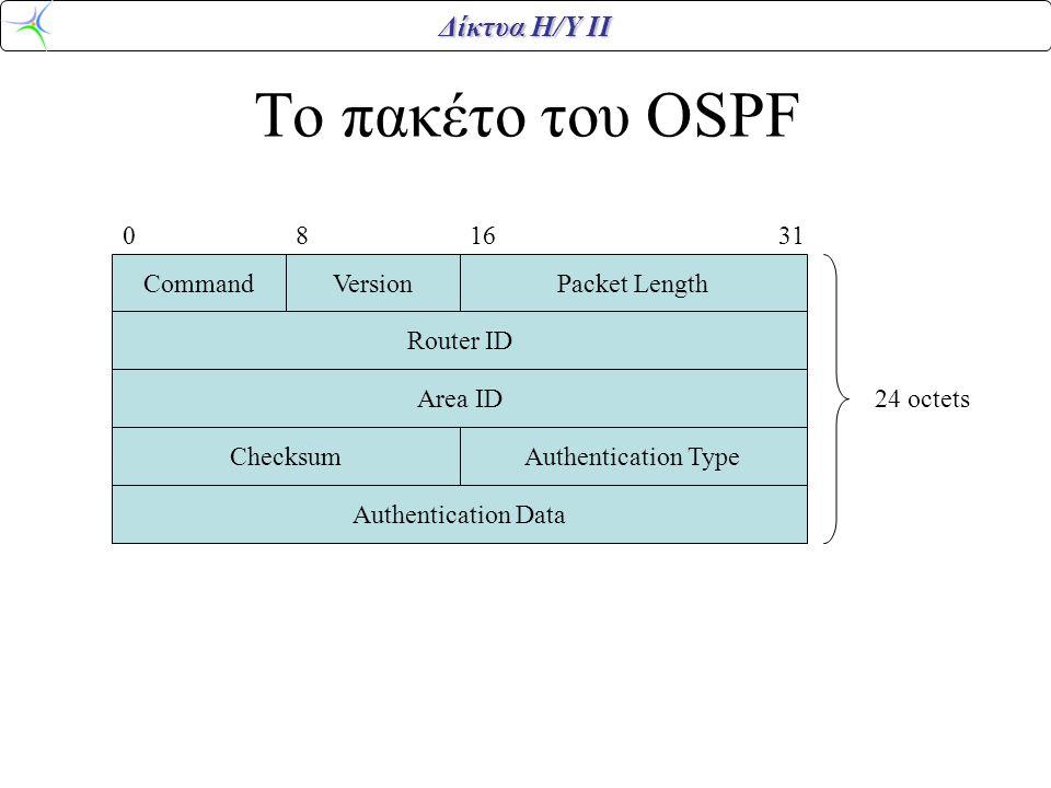 Δίκτυα Η/Υ ΙΙ Το πακέτο του OSPF CommandVersionPacket Length ChecksumAuthentication Type Router ID Area ID Authentication Data 24 octets 0816 31