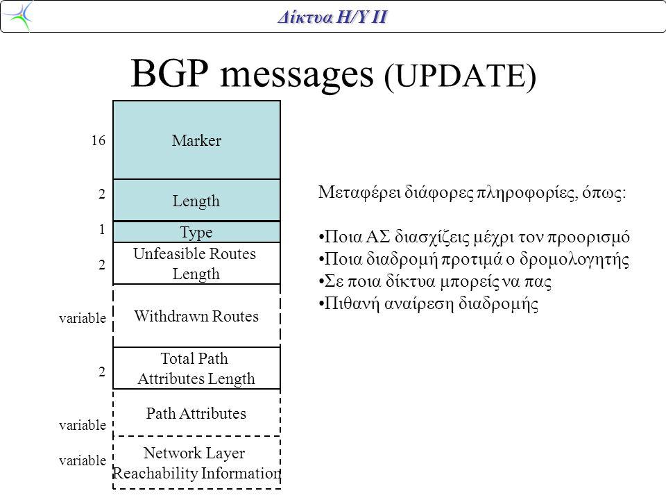 Δίκτυα Η/Υ ΙΙ BGP messages (UPDATE) Marker Length Type Unfeasible Routes Length Total Path Attributes Length Withdrawn Routes Path Attributes 16 2 1 2