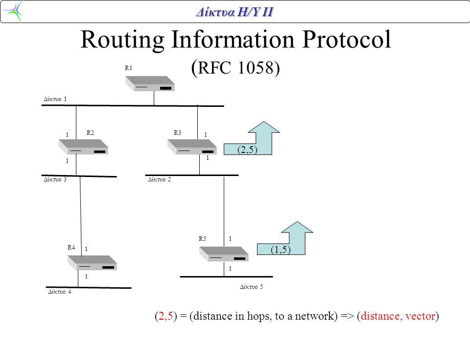Δίκτυα Η/Υ ΙΙ Routing Information Protocol ( RFC 1058) 1 1 1 1 1 1 1 1 Δίκτυο 5 Δίκτυο 3Δίκτυο 2 Δίκτυο 1 R3R2 Δίκτυο 4 R5 R4 R1 (2,5) (1,5) (2,5) = (