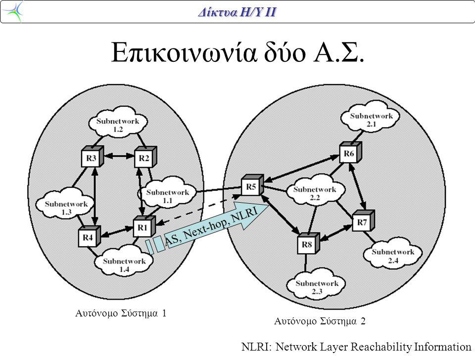 Δίκτυα Η/Υ ΙΙ Επικοινωνία δύο Α.Σ. Αυτόνομο Σύστημα 1 Αυτόνομο Σύστημα 2 AS, Next-hop, NLRI NLRI: Network Layer Reachability Information