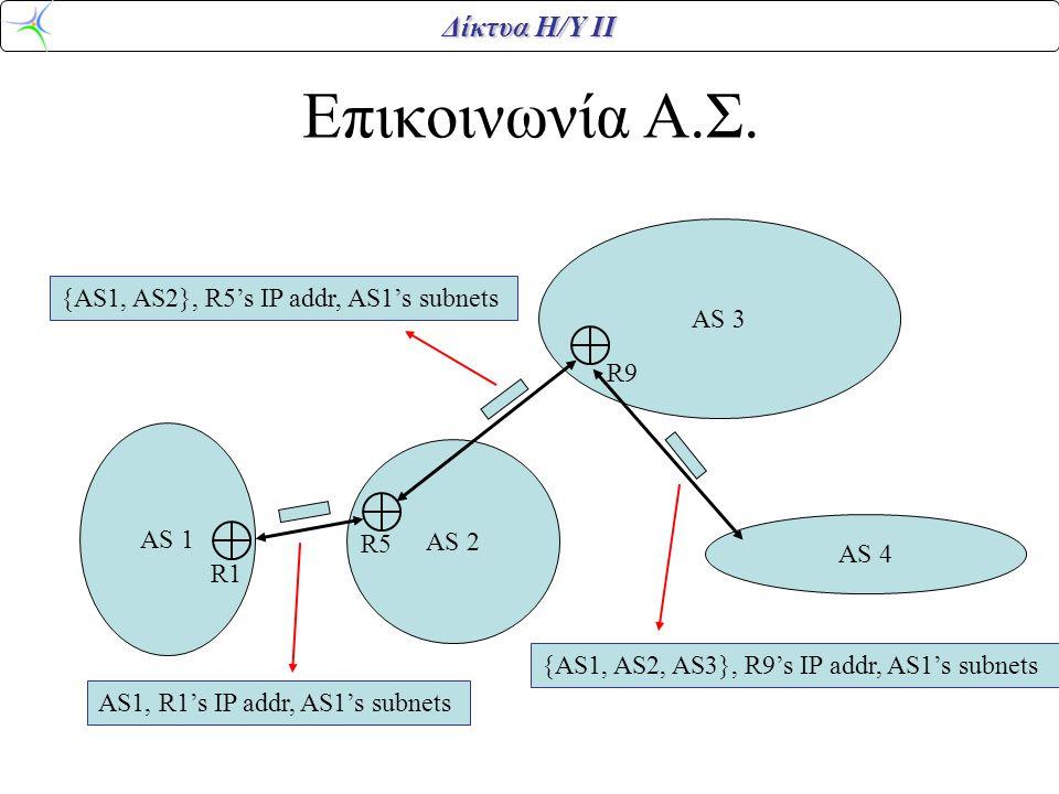 Δίκτυα Η/Υ ΙΙ Επικοινωνία Α.Σ. AS1, R1's IP addr, AS1's subnets {AS1, AS2}, R5's IP addr, AS1's subnets {AS1, AS2, AS3}, R9's IP addr, AS1's subnets A