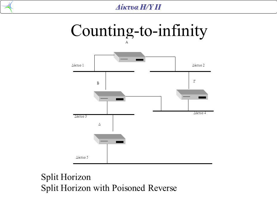 Δίκτυα Η/Υ ΙΙ Counting-to-infinity Δ Γ Β Α Δίκτυο 4 Δίκτυο 5 Δίκτυο 3 Δίκτυο 2Δίκτυο 1 Split Horizon Split Horizon with Poisoned Reverse
