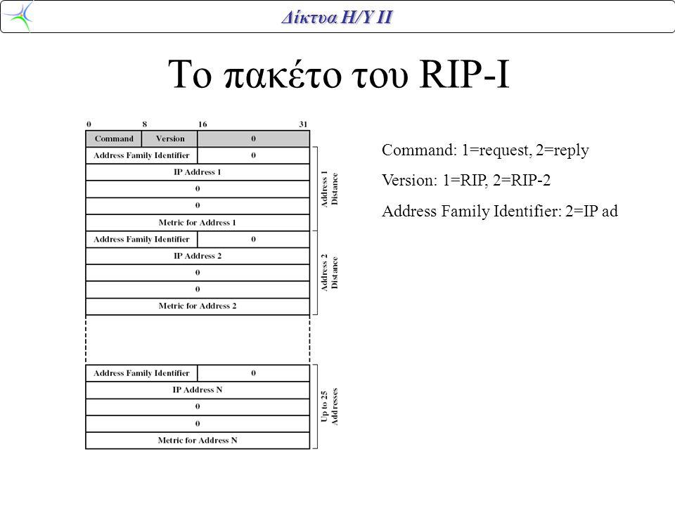 Δίκτυα Η/Υ ΙΙ Το πακέτο του RIP-I Command: 1=request, 2=reply Version: 1=RIP, 2=RIP-2 Address Family Identifier: 2=IP ad