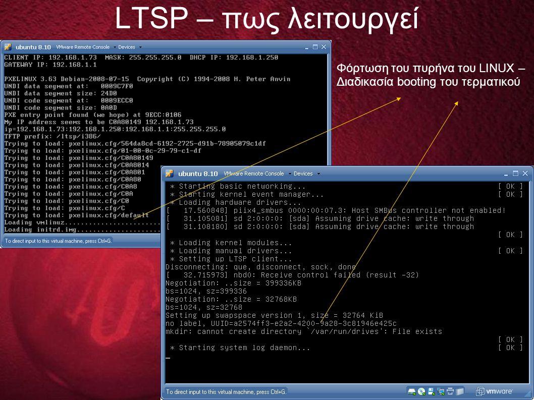 LTSP – πως λειτουργεί Φόρτωση του πυρήνα του LINUX – Διαδικασία booting του τερματικού