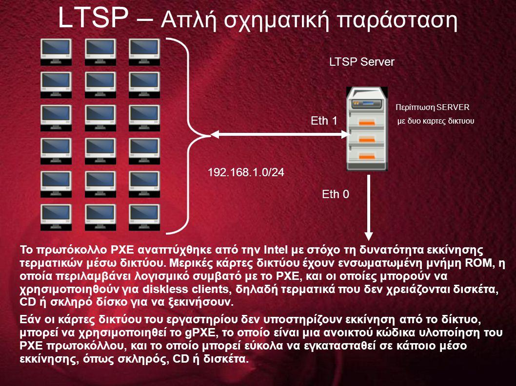 LTSP – Απλή σχηματική παράσταση LTSP Server 192.168.1.0/24 Eth 0 Eth 1 Περίπτωση SERVER με δυο καρτες δικτυου Το πρωτόκολλο PXE αναπτύχθηκε από την Intel με στόχο τη δυνατότητα εκκίνησης τερματικών μέσω δικτύου.