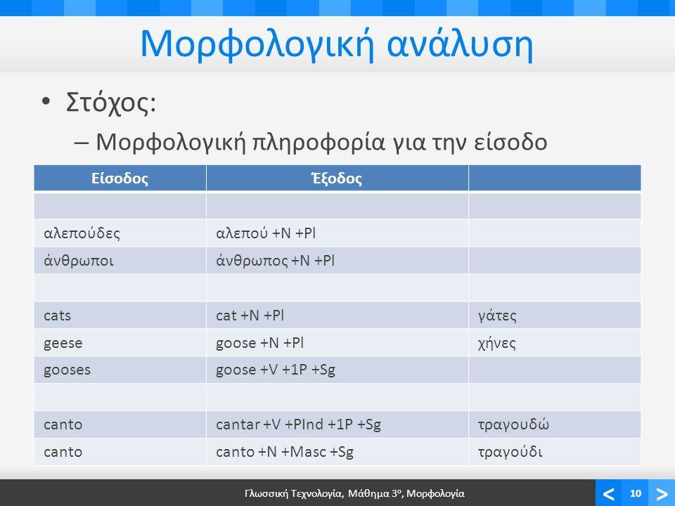 <> Μορφολογική ανάλυση ΕίσοδοςΈξοδος αλεπούδεςαλεπού +N +Pl άνθρωποιάνθρωπος +N +Pl catscat +N +Plγάτες geesegoose +N +Plχήνες goosesgoose +V +1P +Sg cantocantar +V +PInd +1P +Sgτραγουδώ cantocanto +N +Masc +Sgτραγούδι Γλωσσική Τεχνολογία, Μάθημα 3 ο, Μορφολογία Στόχος: – Μορφολογική πληροφορία για την είσοδο 10
