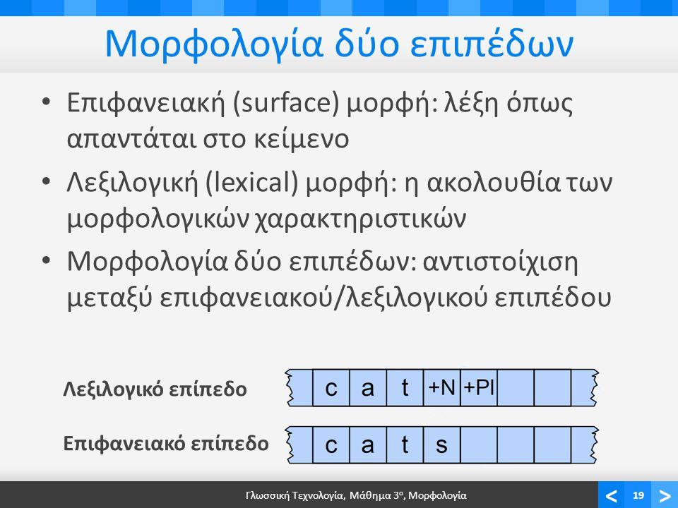 <> Μορφολογία δύο επιπέδων Επιφανειακή (surface) μορφή: λέξη όπως απαντάται στο κείμενο Λεξιλογική (lexical) μορφή: η ακολουθία των μορφολογικών χαρακτηριστικών Μορφολογία δύο επιπέδων: αντιστοίχιση μεταξύ επιφανειακού/λεξιλογικού επιπέδου Γλωσσική Τεχνολογία, Μάθημα 3 ο, Μορφολογία19 Λεξιλογικό επίπεδο Επιφανειακό επίπεδο