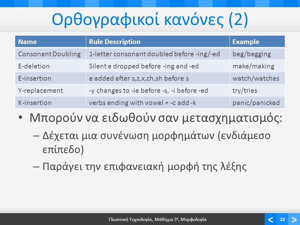 <> Μπορούν να ειδωθούν σαν μετασχηματισμός: – Δέχεται μια συνένωση μορφημάτων (ενδιάμεσο επίπεδο) – Παράγει την επιφανειακή μορφή της λέξης Ορθογραφικοί κανόνες (2) NameRule DescriptionExample Consonant Doubling1-letter consonant doubled before -ing/-edbeg/begging E-deletionSilent e dropped before -ing and -edmake/making E-insertione added after s,z,x,ch,sh before swatch/watches Y-replacement-y changes to -ie before -s, -i before -edtry/tries K-insertionverbs ending with vowel + -c add -kpanic/panicked Γλωσσική Τεχνολογία, Μάθημα 3 ο, Μορφολογία22