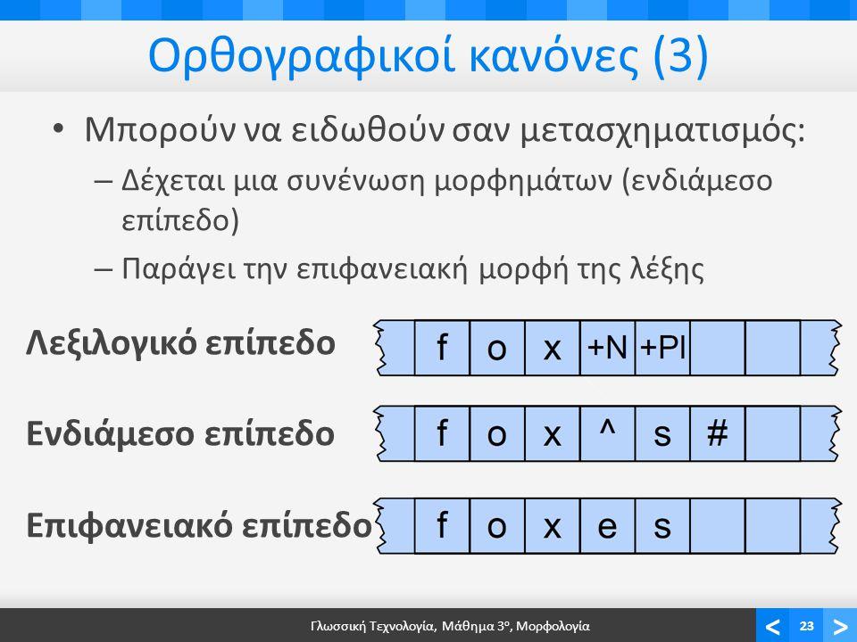 <> Ορθογραφικοί κανόνες (3) Μπορούν να ειδωθούν σαν μετασχηματισμός: – Δέχεται μια συνένωση μορφημάτων (ενδιάμεσο επίπεδο) – Παράγει την επιφανειακή μορφή της λέξης Γλωσσική Τεχνολογία, Μάθημα 3 ο, Μορφολογία23 Λεξιλογικό επίπεδο Ενδιάμεσο επίπεδο Επιφανειακό επίπεδο