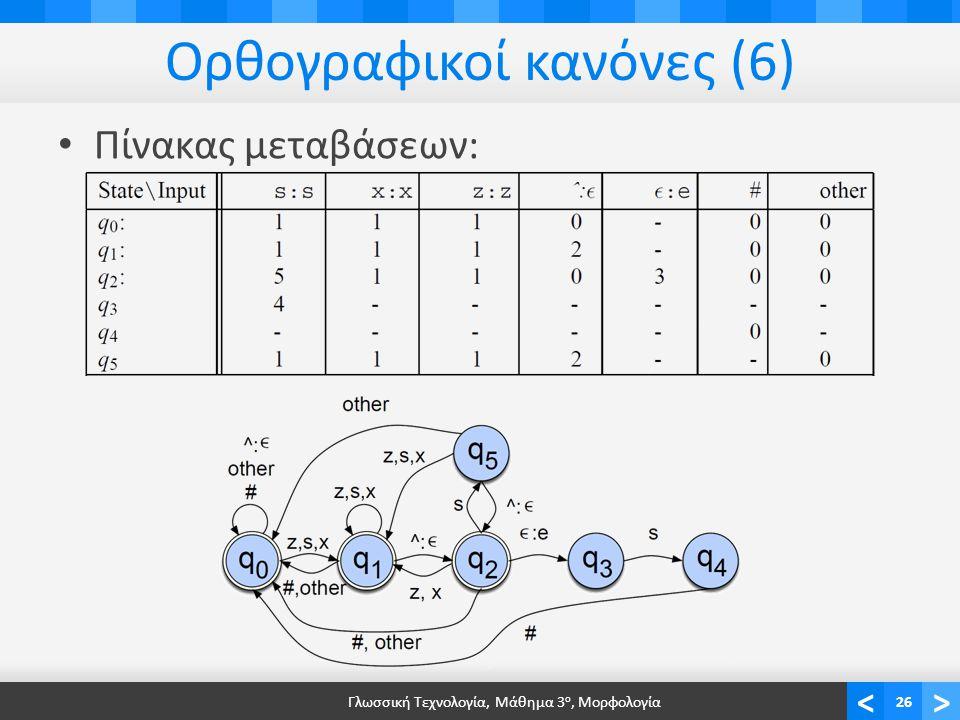 <> Ορθογραφικοί κανόνες (6) Πίνακας μεταβάσεων: Γλωσσική Τεχνολογία, Μάθημα 3 ο, Μορφολογία26