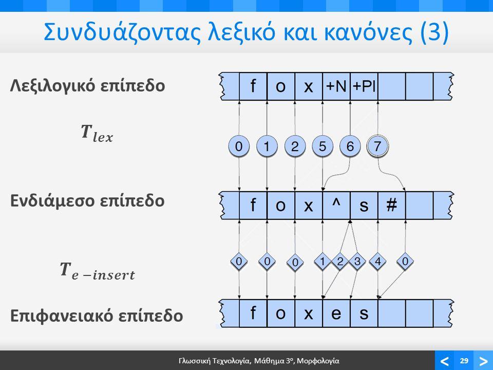 <> Συνδυάζοντας λεξικό και κανόνες (3) Γλωσσική Τεχνολογία, Μάθημα 3 ο, Μορφολογία29