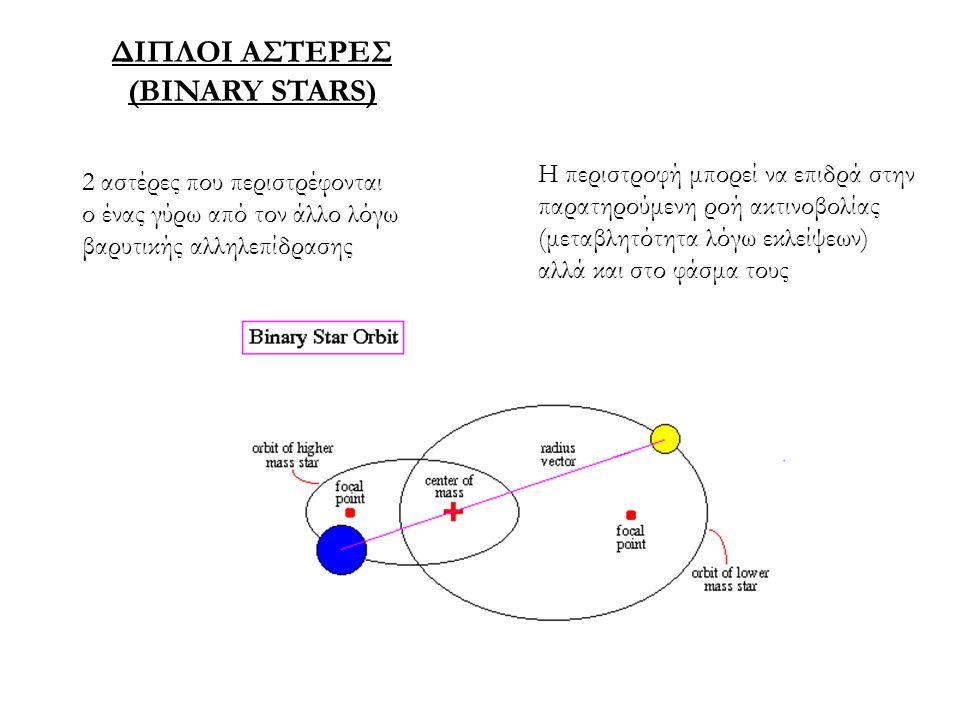 Τροχιακή Κίνηση Για τις τροχιές ισχύουν οι τρεις νόμοι του Kepler α) επίπεδη κίνηση, ελλειπτικές τροχιές β) ισεμβαδικές ταχύτητες γ) Αρμονικός νόμος (Περίοδος σε έτη, μεγάλος ημιάξονας σε A.U και μάζες σε Mo) P: περίοδος i: κλίση του επιπέδου τροχιάς ως προς το επίπεδο του ουρανού Ω: γωνία μεταξύ βορρά και της γραμμής των αψίδων ω: γωνία μεταξύ της γραμμής των αψίδων και μεγάλου ημιάξονα
