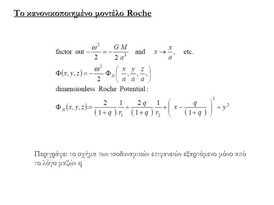 Το κανονικοποιημένο μοντέλο Roche Περιγράφει το σχήμα των ισοδυναμικών επιφανειών εξαρτόμενο μόνο από το λόγο μαζών q