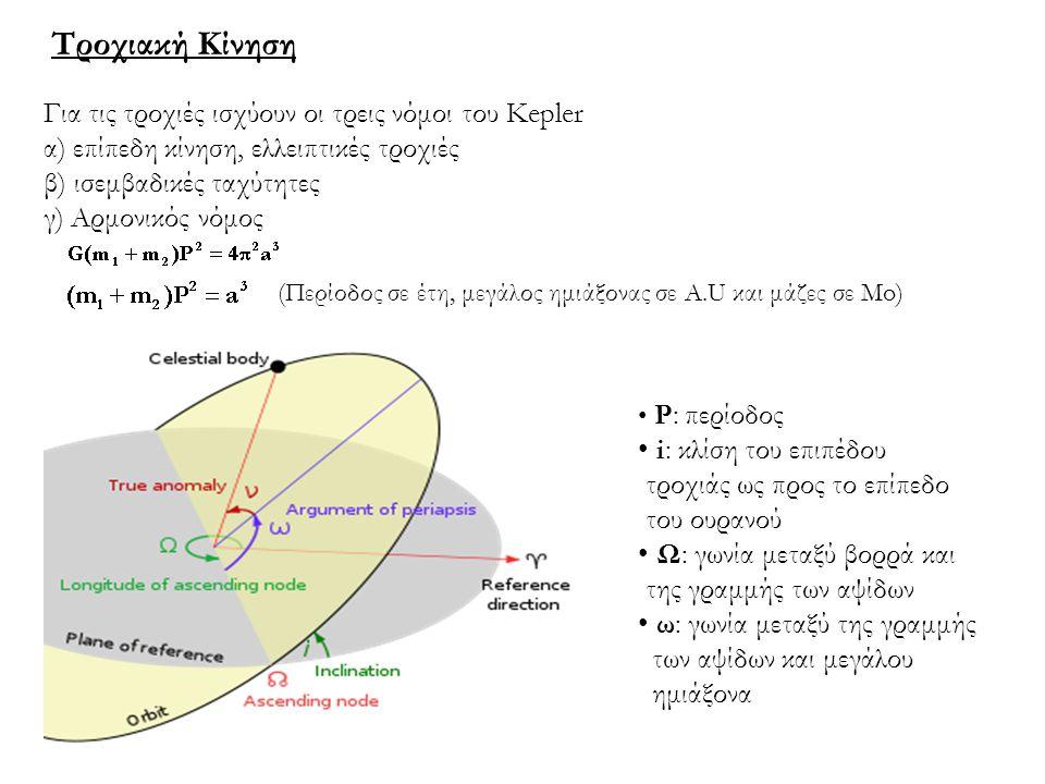 Τροχιακή Κίνηση Για τις τροχιές ισχύουν οι τρεις νόμοι του Kepler α) επίπεδη κίνηση, ελλειπτικές τροχιές β) ισεμβαδικές ταχύτητες γ) Αρμονικός νόμος (