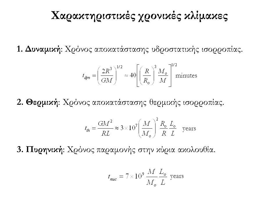 Χαρακτηριστικές χρονικές κλίμακες 1. Δυναμική: Χρόνος αποκατάστασης υδροστατικής ισορροπίας. minutes 2. Θερμική: Χρόνος αποκατάστασης θερμικής ισορροπ