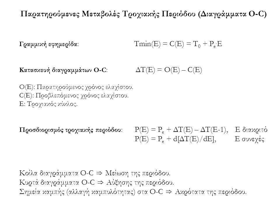 Παρατηρούμενες Μεταβολές Τροχιακής Περιόδου (Διαγράμματα O-C) Γραμμική εφημερίδα: Τmin(E) = C(E) = T 0 + P e. E Κατασκευή διαγραμμάτων O-C: ΔΤ(Ε) = Ο(