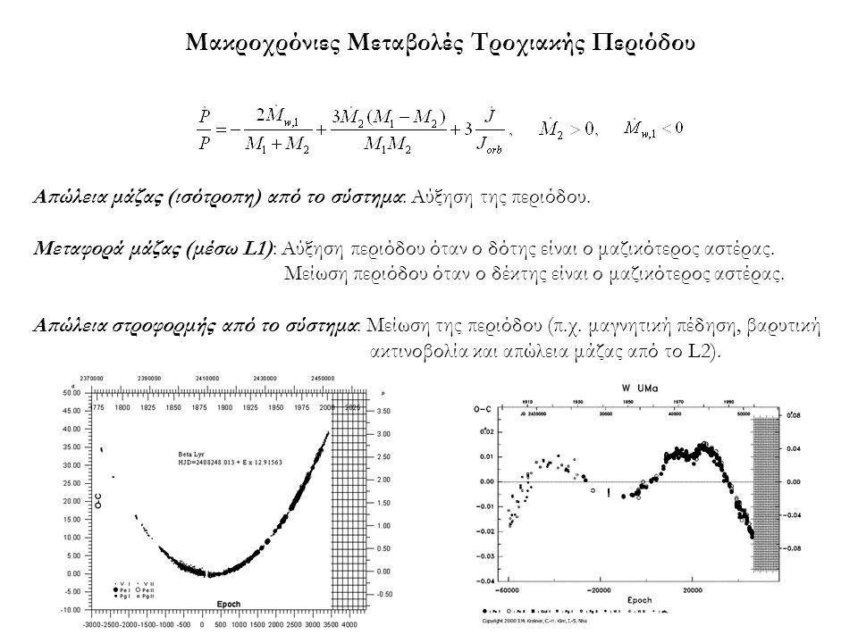 Μακροχρόνιες Μεταβολές Τροχιακής Περιόδου Απώλεια μάζας (ισότροπη) από το σύστημα: Αύξηση της περιόδου. Μεταφορά μάζας (μέσω L1): Αύξηση περιόδου όταν