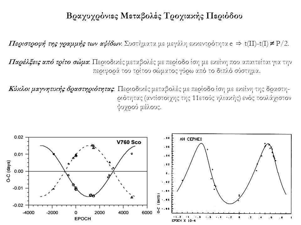 Βραχυχρόνιες Μεταβολές Τροχιακής Περιόδου Περιστροφή της γραμμής των αψίδων: Συστήματα με μεγάλη εκκεντρότητα e ⇒ t(II)-t(I)  P/2. Παρέλξεις από τρίτ