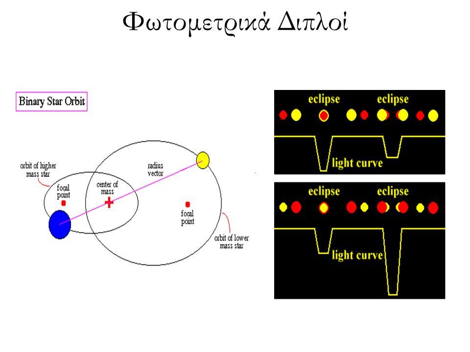Φασματοσκοπικά Διπλοί