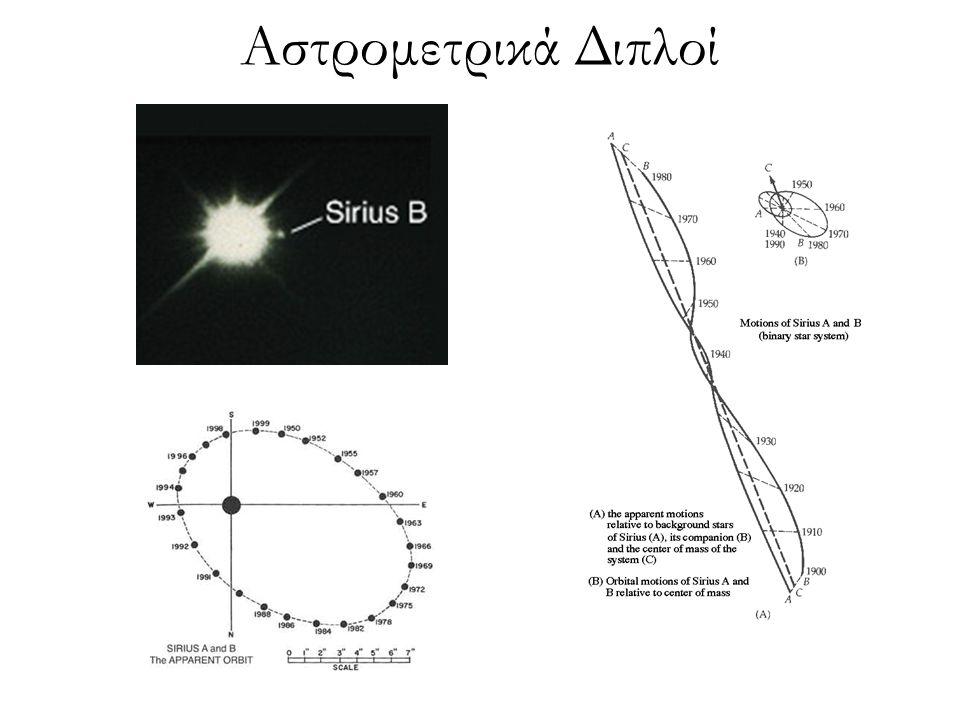 Αστρομετρικά Διπλοί
