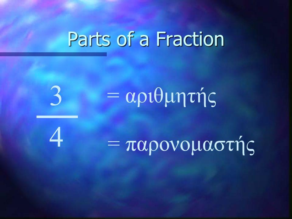 Parts of a Fraction 3 4 = αριθμητής = παρονομαστής