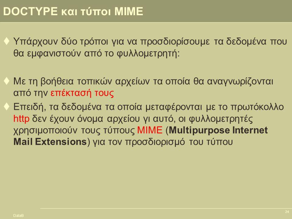 DalaB 24 DOCTYPE και τύποι MIME  Υπάρχουν δύο τρόποι για να προσδιορίσουμε τα δεδομένα που θα εμφανιστούν από το φυλλομετρητή:  Με τη βοήθεια τοπικώ