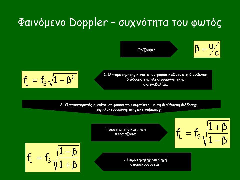 Φαινόμενο Doppler – συχνότητα του φωτός Ορίζουμε: 1. Ο παρατηρητής κινείται σε φορέα κάθετο στη διεύθυνση διάδοσης της ηλεκτρομαγνητικής ακτινοβολίας.