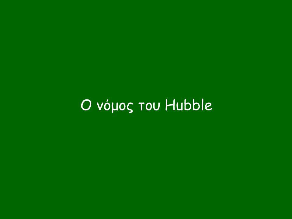Ο νόμος του Hubble