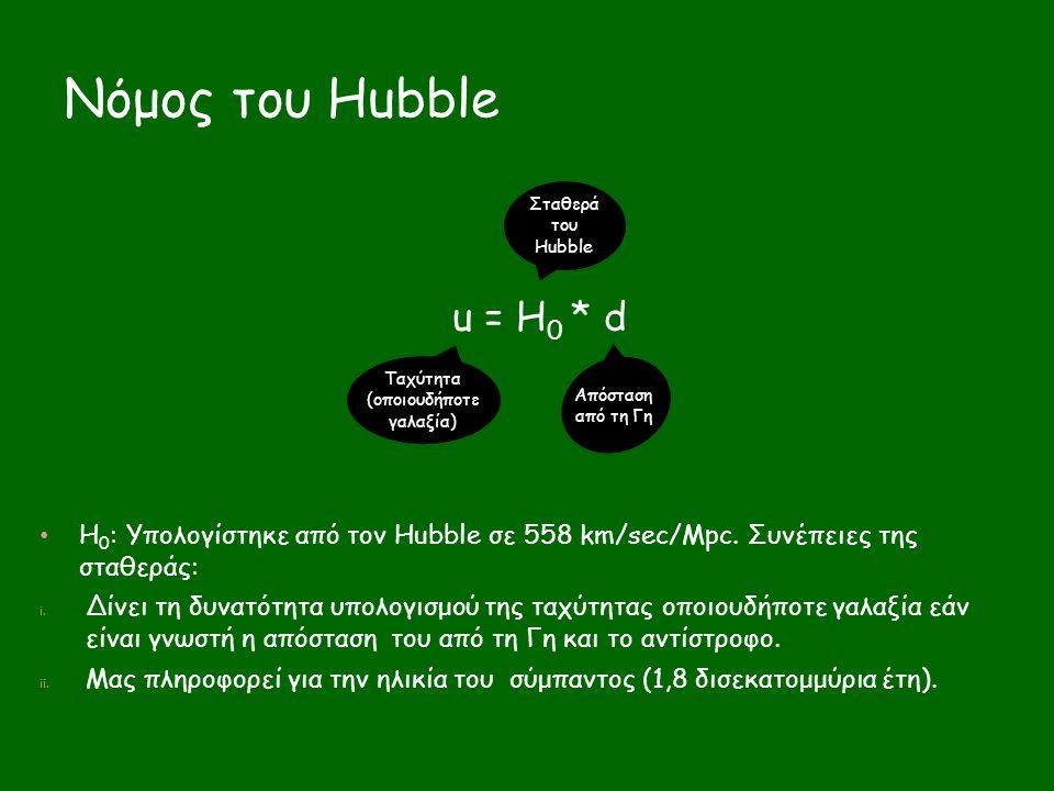 Νόμος του Hubble u = H 0 * d Ταχύτητα (οποιουδήποτε γαλαξία) Σταθερά του Hubble Απόσταση από τη Γη H 0 : Υπολογίστηκε από τον Hubble σε 558 km/sec/Mpc