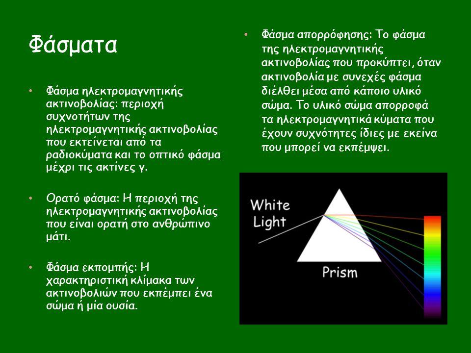 Φάσματα Φάσμα ηλεκτρομαγνητικής ακτινοβολίας: περιοχή συχνοτήτων της ηλεκτρομαγνητικής ακτινοβολίας που εκτείνεται από τα ραδιοκύματα και το οπτικό φά