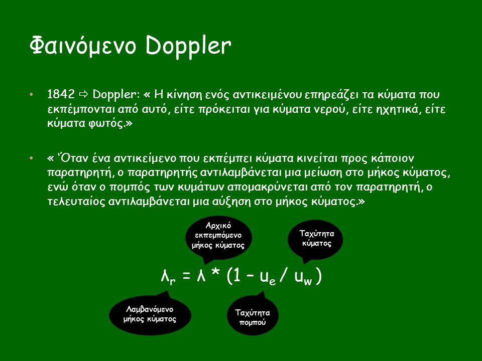 Φαινόμενο Doppler 1842  Doppler: « Η κίνηση ενός αντικειμένου επηρεάζει τα κύματα που εκπέμπονται από αυτό, είτε πρόκειται για κύματα νερού, είτε ηχη
