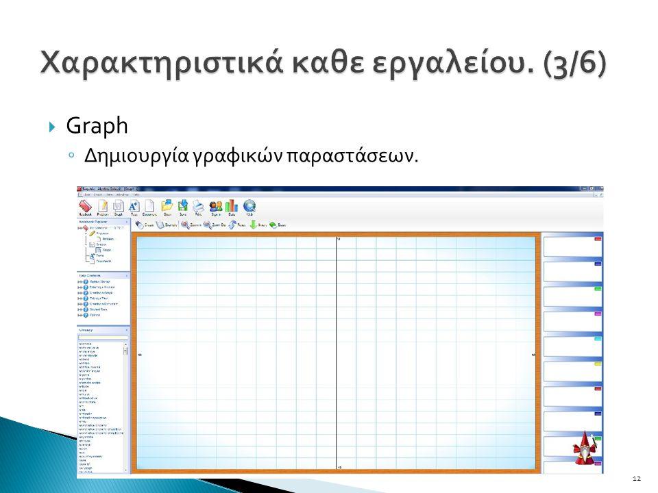  Graph ◦ Δημιουργία γραφικών παραστάσεων. 12