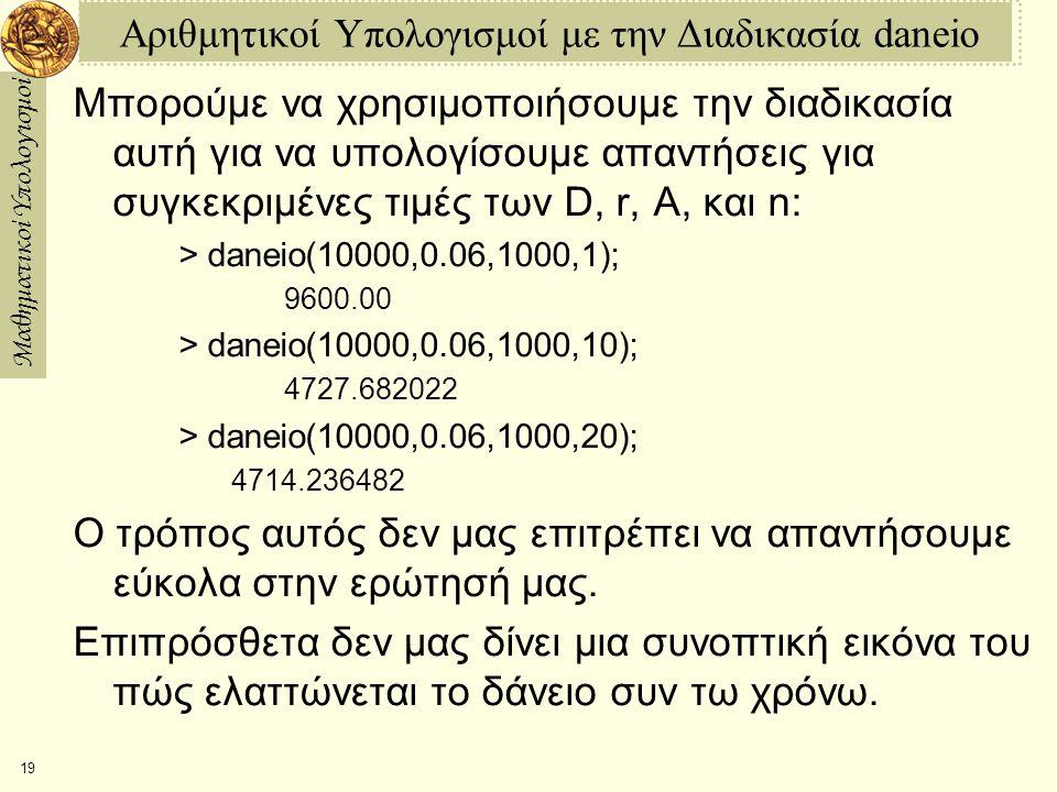 Μαθηματικοί Υπολογισμοί 19 Αριθμητικοί Υπολογισμοί με την Διαδικασία daneio Μπορούμε να χρησιμοποιήσουμε την διαδικασία αυτή για να υπολογίσουμε απαντήσεις για συγκεκριμένες τιμές των D, r, A, και n: > daneio(10000,0.06,1000,1); 9600.00 > daneio(10000,0.06,1000,10); 4727.682022 > daneio(10000,0.06,1000,20); 4714.236482 Ο τρόπος αυτός δεν μας επιτρέπει να απαντήσουμε εύκολα στην ερώτησή μας.