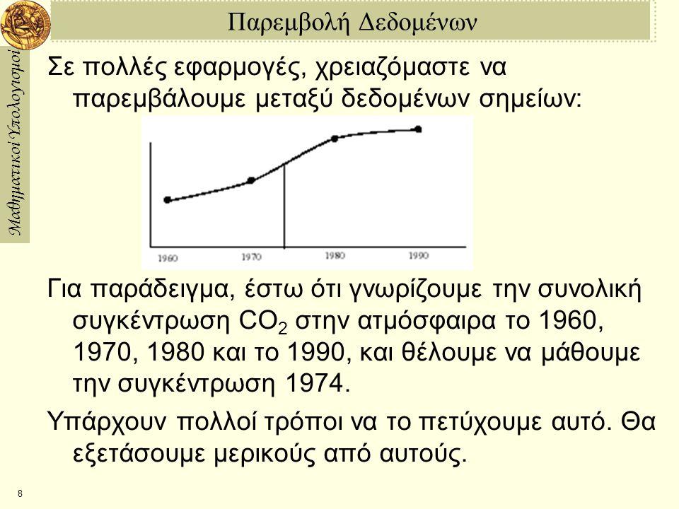 Μαθηματικοί Υπολογισμοί 8 Παρεμβολή Δεδομένων Σε πολλές εφαρμογές, χρειαζόμαστε να παρεμβάλουμε μεταξύ δεδομένων σημείων: Για παράδειγμα, έστω ότι γνωρίζουμε την συνολική συγκέντρωση CO 2 στην ατμόσφαιρα το 1960, 1970, 1980 και το 1990, και θέλουμε να μάθουμε την συγκέντρωση 1974.