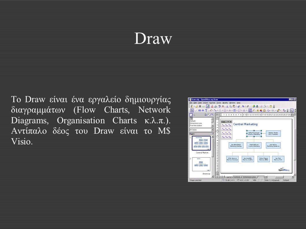 Draw Το Draw είναι ένα εργαλείο δημιουργίας διαγραμμάτων (Flow Charts, Network Diagrams, Organisation Charts κ.λ.π.). Αντίπαλο δέος του Draw είναι το