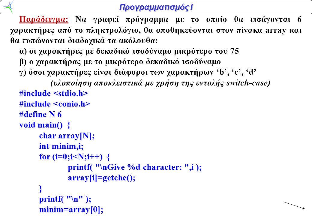 Προγραμματισμός Ι Παράδειγμα: Να γραφεί πρόγραμμα με το οποίο θα εισάγονται 6 χαρακτήρες από το πληκτρολόγιο, θα αποθηκεύονται στον πίνακα array και θα τυπώνονται διαδοχικά τα ακόλουθα: α) οι χαρακτήρες με δεκαδικό ισοδύναμο μικρότερο του 75 β) ο χαρακτήρας με το μικρότερο δεκαδικό ισοδύναμο γ) όσοι χαρακτήρες είναι διάφοροι των χαρακτήρων 'b', 'c', 'd' (υλοποίηση αποκλειστικά με χρήση της εντολής switch-case) #include #include #define N 6 void main() { char array[N]; int minim,i; for (i=0;i<N;i++) { printf( \nGive %d character: ,i ); array[i]=getche();} printf( \n ); minim=array[0];