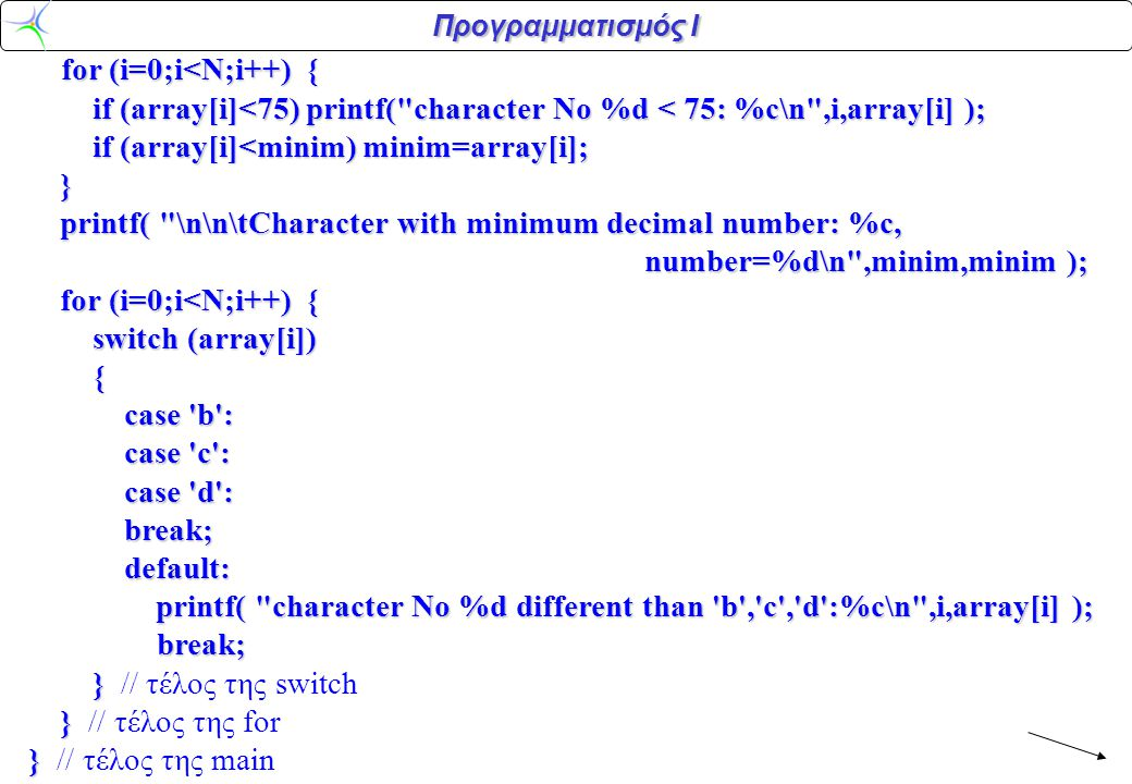 Προγραμματισμός Ι for (i=0;i<N;i++) { for (i=0;i<N;i++) { if (array[i]<75) printf( character No %d < 75: %c\n ,i,array[i] ); if (array[i]<75) printf( character No %d < 75: %c\n ,i,array[i] ); if (array[i]<minim) minim=array[i]; if (array[i]<minim) minim=array[i]; } printf( \n\n\tCharacter with minimum decimal number: %c, number=%d\n ,minim,minim ); printf( \n\n\tCharacter with minimum decimal number: %c, number=%d\n ,minim,minim ); for (i=0;i<N;i++) { for (i=0;i<N;i++) { switch (array[i]) switch (array[i]) { case b : case b : case c : case c : case d : case d : break; break; default: default: printf( character No %d different than b , c , d :%c\n ,i,array[i] ); printf( character No %d different than b , c , d :%c\n ,i,array[i] ); break; break; } } // τέλος της switch } } // τέλος της for } } // τέλος της main