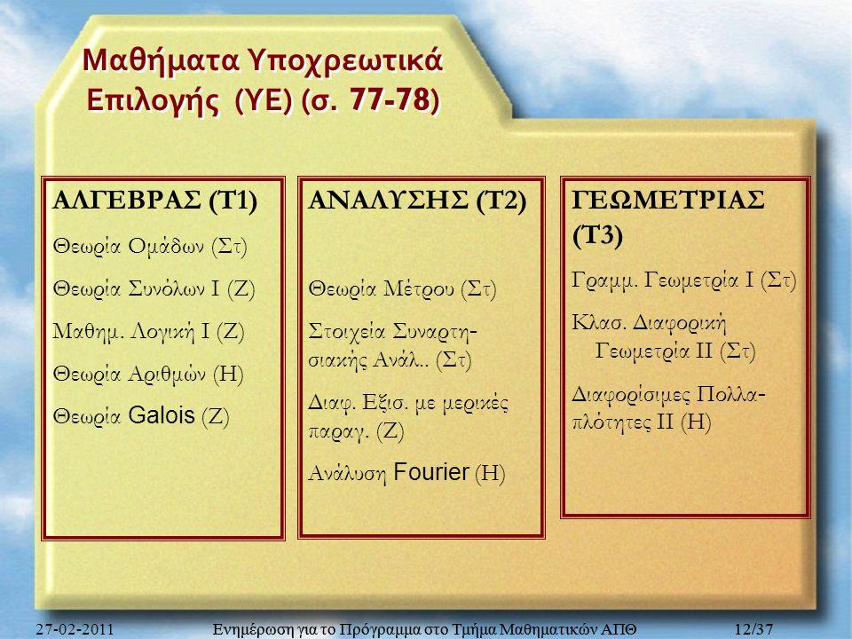 Ενημέρωση για το Πρόγραμμα στο Τμήμα Μαθηματικών ΑΠΘ 12/37 Μαθήματα Υποχρεωτικά Επιλογής ( ΥΕ ) ( σ. 77-78) ΓΕΩΜΕΤΡΙΑΣ (Τ3) Γραμμ. Γεωμετρία Ι (Στ) Κλ