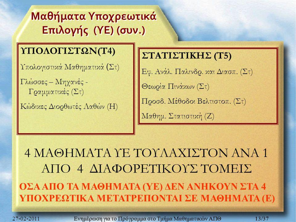 Ενημέρωση για το Πρόγραμμα στο Τμήμα Μαθηματικών ΑΠΘ 13/37 Μαθήματα Υποχρεωτικά Επιλογής ( ΥΕ ) ( συν.) ΥΠΟΛΟΓΙΣΤΩΝ(Τ4) Υπολογιστικά Μαθηματικά ( Στ)