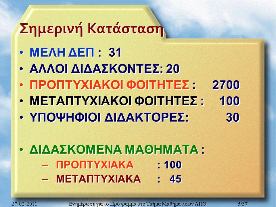 Ενημέρωση για το Πρόγραμμα στο Τμήμα Μαθηματικών ΑΠΘ 5/37 Σημερινή Κατάσταση ΜΕΛΗ ΔΕΠ : 31 ΑΛΛΟΙ ΔΙΔΑΣΚΟΝΤΕΣ: 20 ΠΡΟΠΤΥΧΙΑΚΟΙ ΦΟΙΤΗΤΕΣ : 2700 ΜΕΤΑΠΤΥΧ
