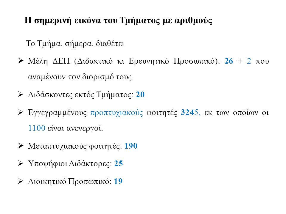 Η σημερινή εικόνα του Τμήματος με αριθμούς Το Τμήμα, σήμερα, διαθέτει  Μέλη ΔΕΠ (Διδακτικό κι Ερευνητικό Προσωπικό): 26 + 2 που αναμένουν τον διορισμό τους.