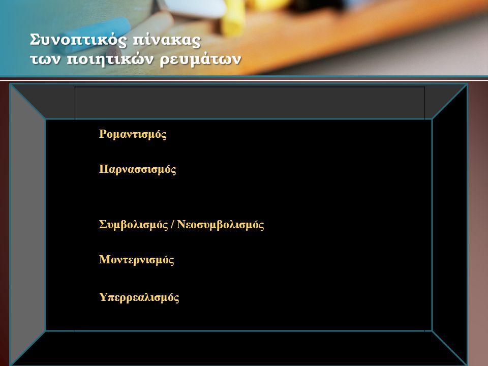 Ρομαντισμός Παρνασσισμός Συμβολισμός / Νεοσυμβολισμός Μοντερνισμός Υπερρεαλισμός Συνοπτικός πίνακας των ποιητικών ρευμάτων