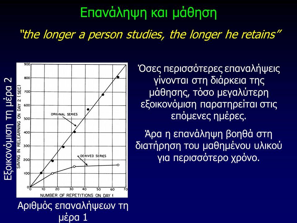 """Επανάληψη και μάθηση """"the longer a person studies, the longer he retains"""" Όσες περισσότερες επαναλήψεις γίνονται στη διάρκεια της μάθησης, τόσο μεγαλύ"""
