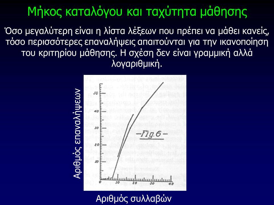 Καμπύλη λήθης (forgetting curve) Όσο μεγαλύτερο είναι το διάστημα που μεσολαβεί από τη μάθηση, τόσο λιγότερα στοιχεία διατηρούνται στη μνήμη.