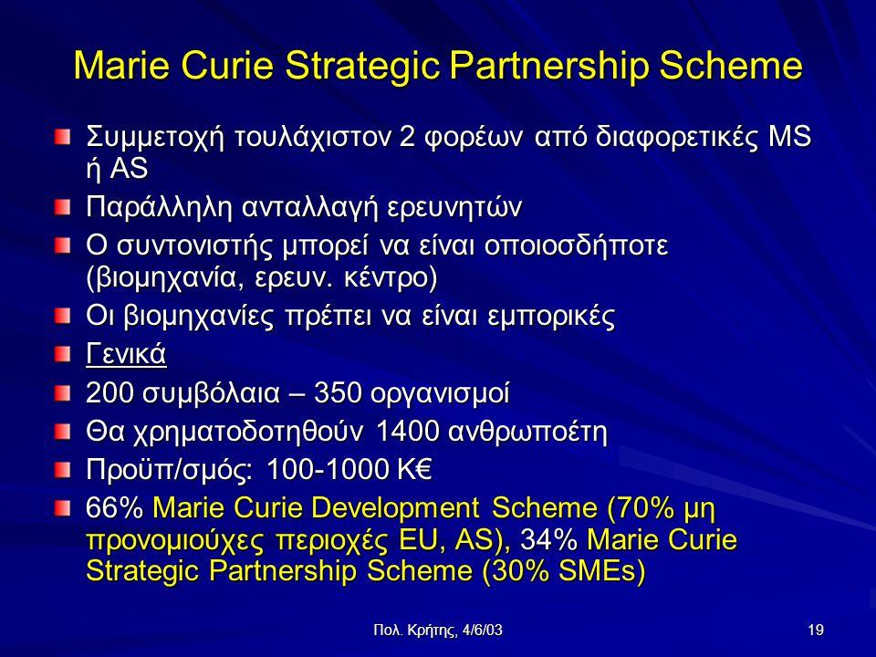 Πολ. Κρήτης, 4/6/03 19 Marie Curie Strategic Partnership Scheme Συμμετοχή τουλάχιστον 2 φορέων από διαφορετικές MS ή ΑS Παράλληλη ανταλλαγή ερευνητών